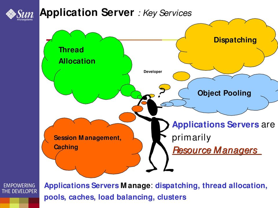 Servers are primarily Resource Managers Applications Servers