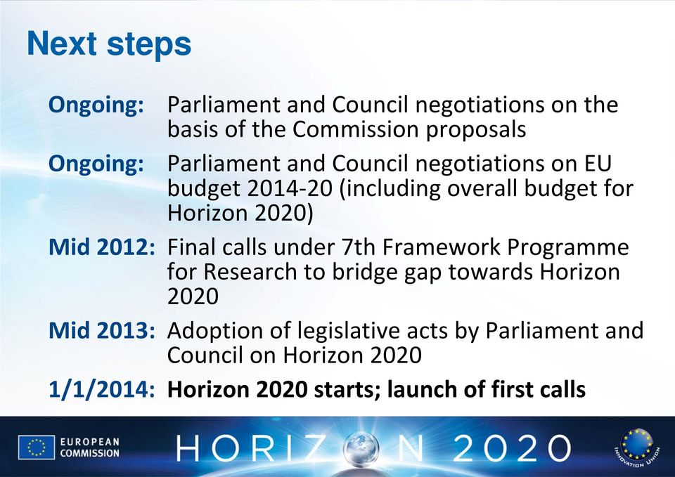 2012: Final calls under 7th Framework Programme for Research to bridge gap towards Horizon 2020 Mid 2013:
