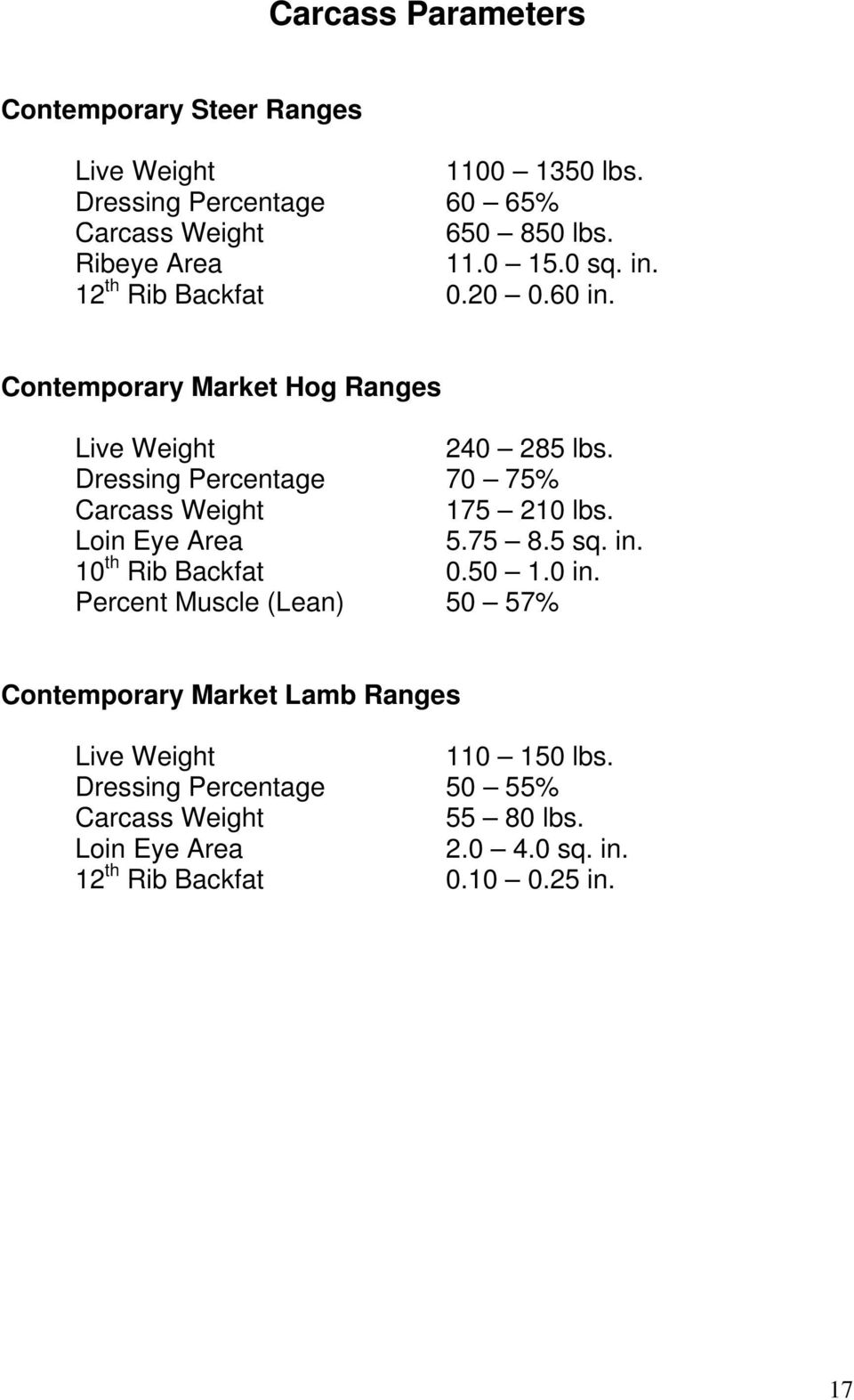 Dressing Percentage 70 75% Carcass Weight 175 210 lbs. Loin Eye Area 5.75 8.5 sq. in. 10 th Rib Backfat 0.50 1.0 in.
