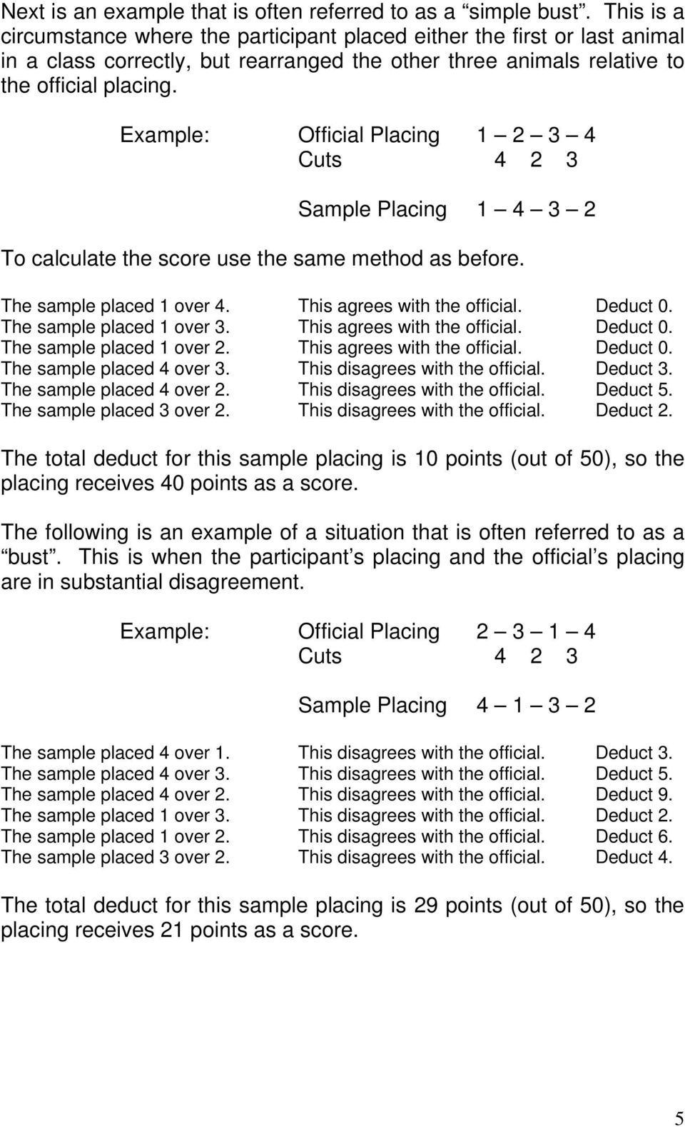 Example: Official Placing 1 2 3 4 Cuts 4 2 3 Sample Placing 1 4 3 2 To calculate the score use the same method as before. The sample placed 1 over 4. This agrees with the official. Deduct 0.