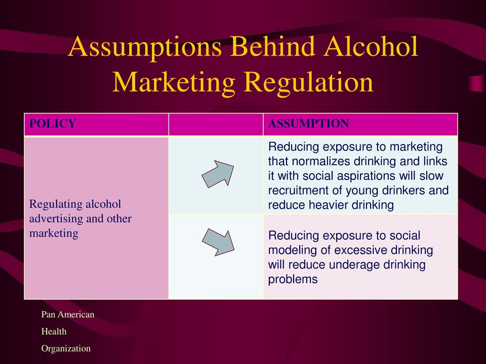 aspirations will slow recruitment of young drinkers and reduce heavier drinking Reducing exposure to