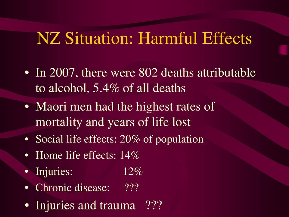 4% of all deaths Maori men had the highest rates of mortality and years