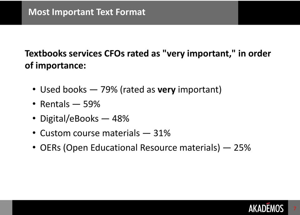(rated as very important) Rentals 59% Digital/eBooks 48%