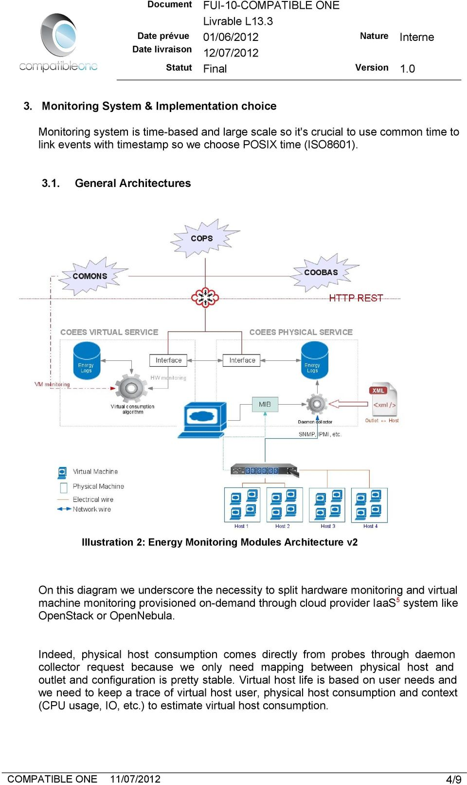 General Architectures Illustration 2: Energy Monitoring Modules Architecture v2 On this diagram we underscore the necessity to split hardware monitoring and virtual machine monitoring provisioned