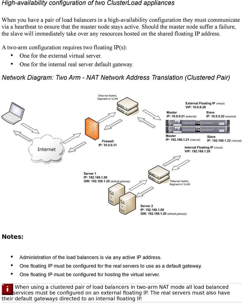 A two-arm configuration requires two floating IP(s): One for the external virtual server. One for the internal real server default gateway.