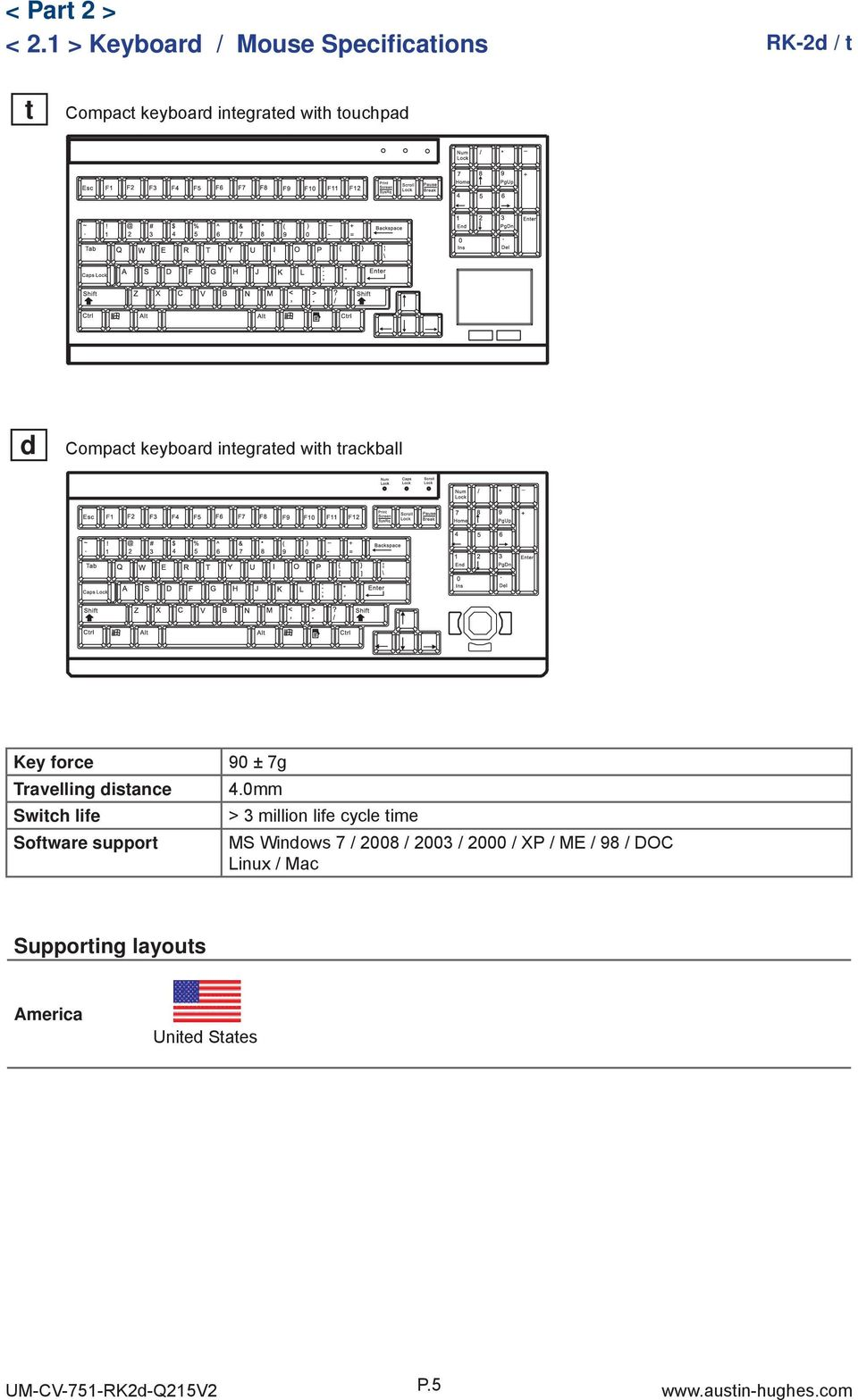 d Compact keyboard integrated with trackball Key force Travelling distance Switch life