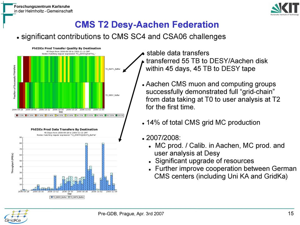 data taking at T0 to user analysis at T2 for the first time. 14% of total CMS grid MC production 2007/2008: MC prod. / Calib.