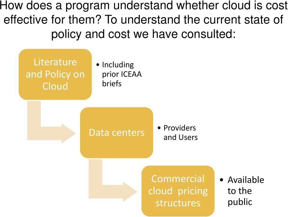 Literature and Policy on Cloud Including prior ICEAA briefs Data centers