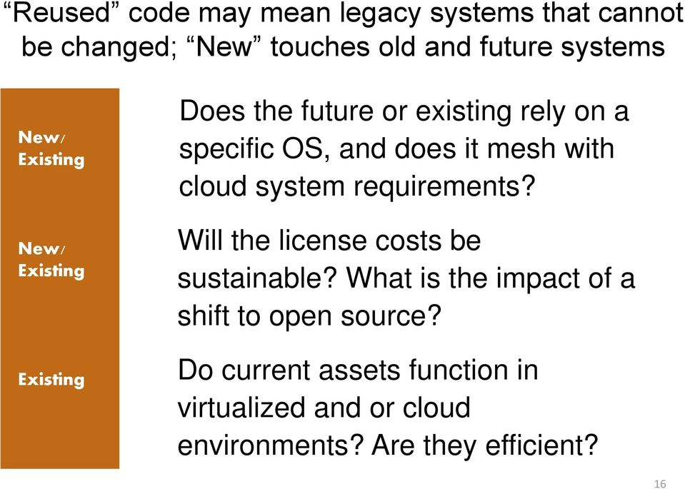 with cloud system requirements? Will the license costs be sustainable?