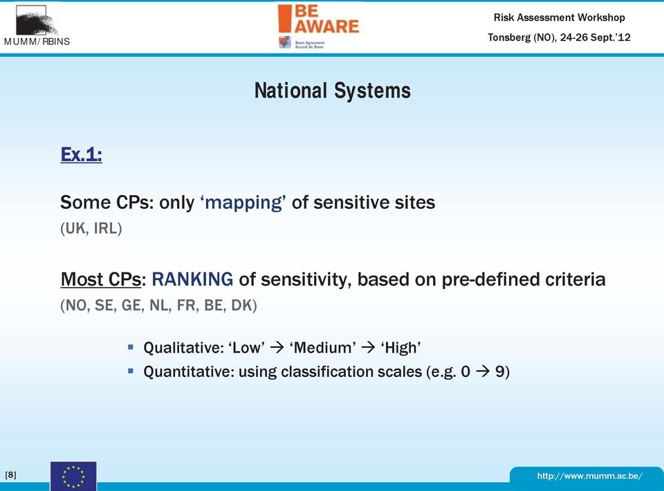 CPs: RANKING of sensitivity, based on pre-defined criteria (NO,
