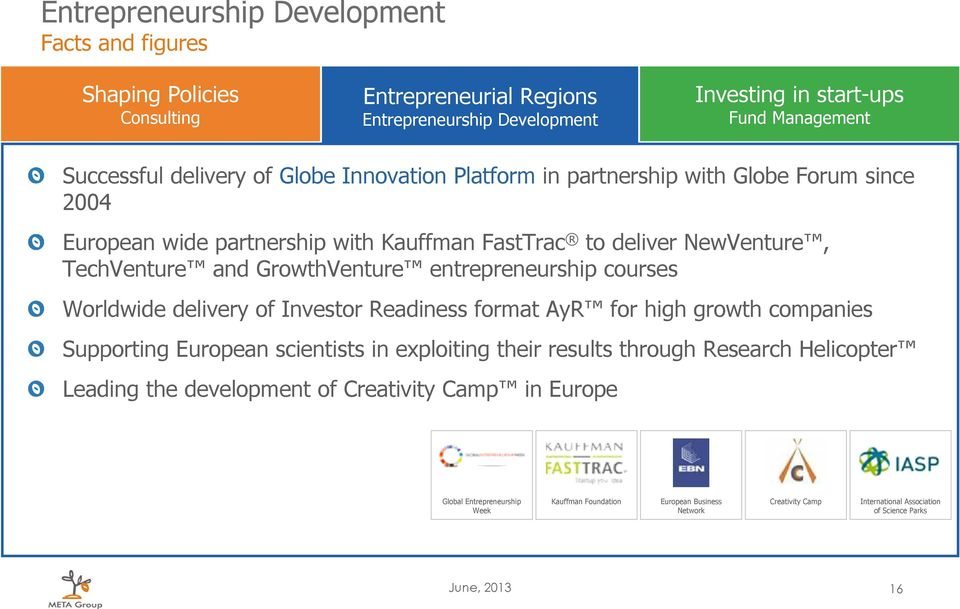 companies Supporting European scientists in exploiting their results through Research Helicopter Leading the development of Creativity Camp in