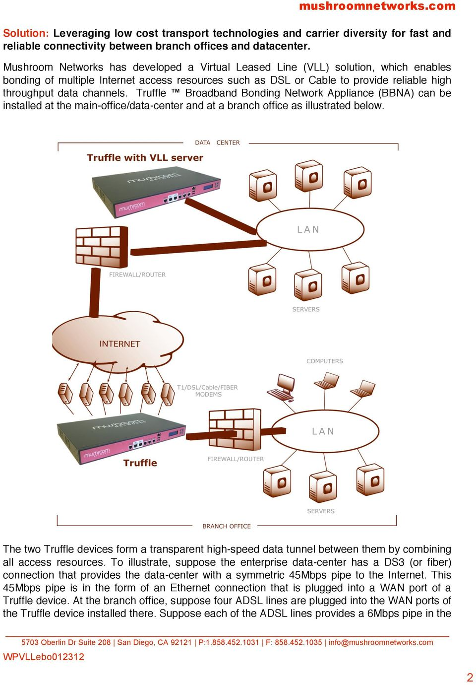 channels. Truffle Broadband Bonding Network Appliance (BBNA) can be installed at the main-office/data-center and at a branch office as illustrated below.