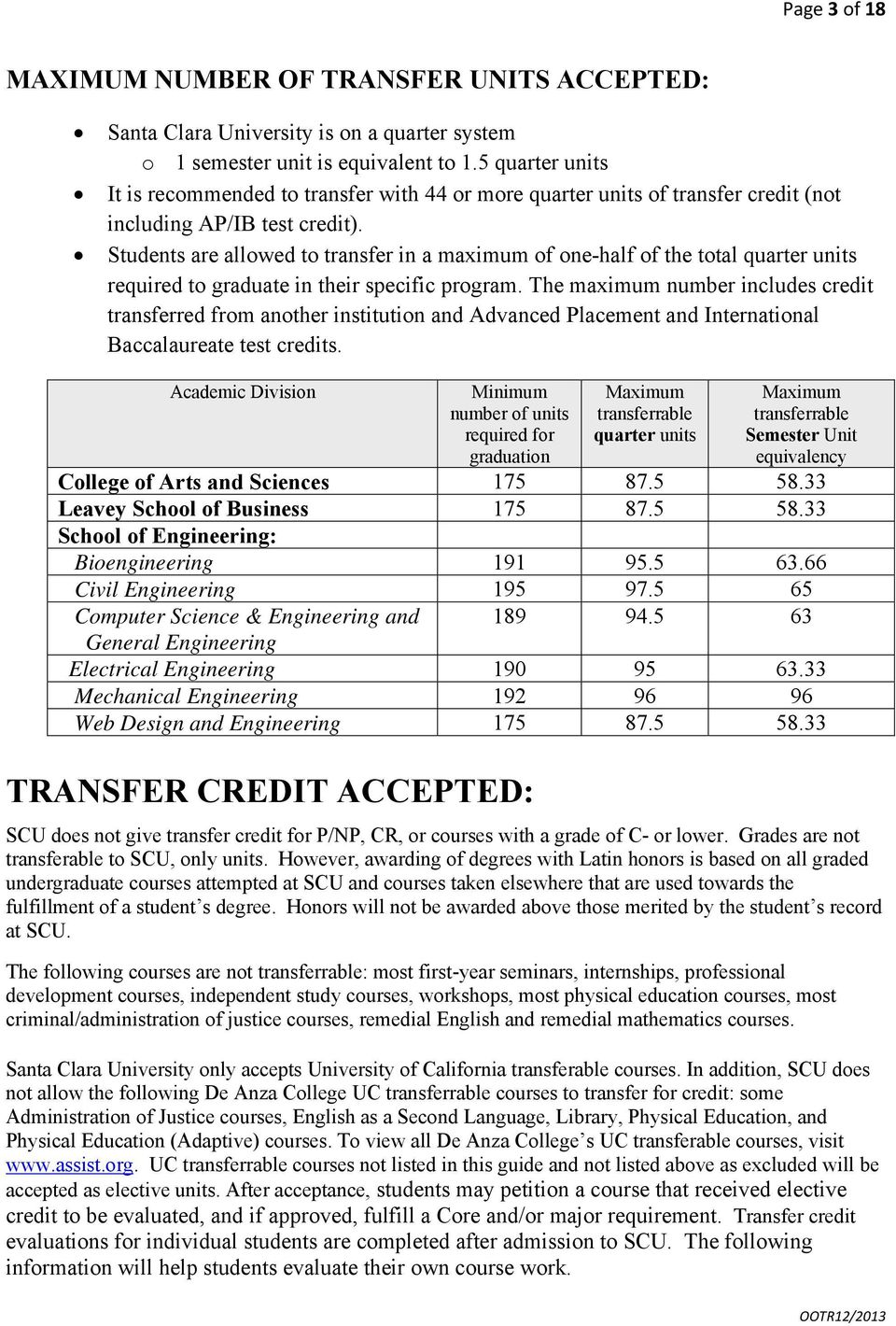 Students are allowed to transfer in a maximum of one-half of the total quarter units required to graduate in their specific program.