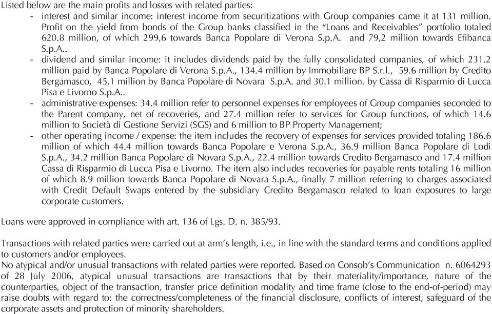 and 79,2 million towards Efibanca S.p.A.. - dividend and similar income: it includes dividends paid by the fully consolidated companies, of which 231.2 million paid by Banca Popolare di Verona S.p.A., 134.