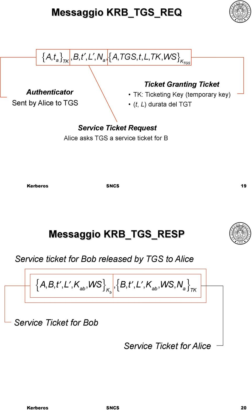 Request Alice asks TGS a service ticket for B 19 Messaggio RB_TGS_RESP Service ticket for Bob released