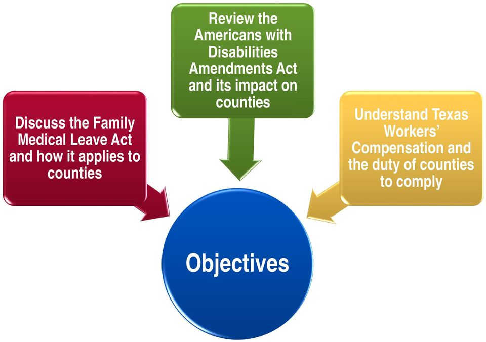 Amendments Act and its impact on counties Understand