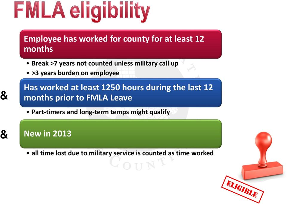 1250 hours during the last 12 months prior to FMLA Leave Part timers and long term