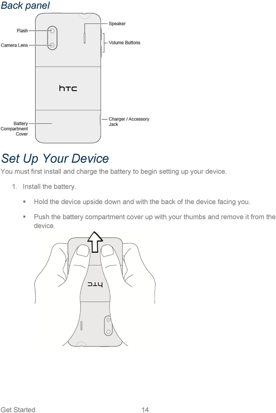 Hold the device upside down and with the back of the device facing you.