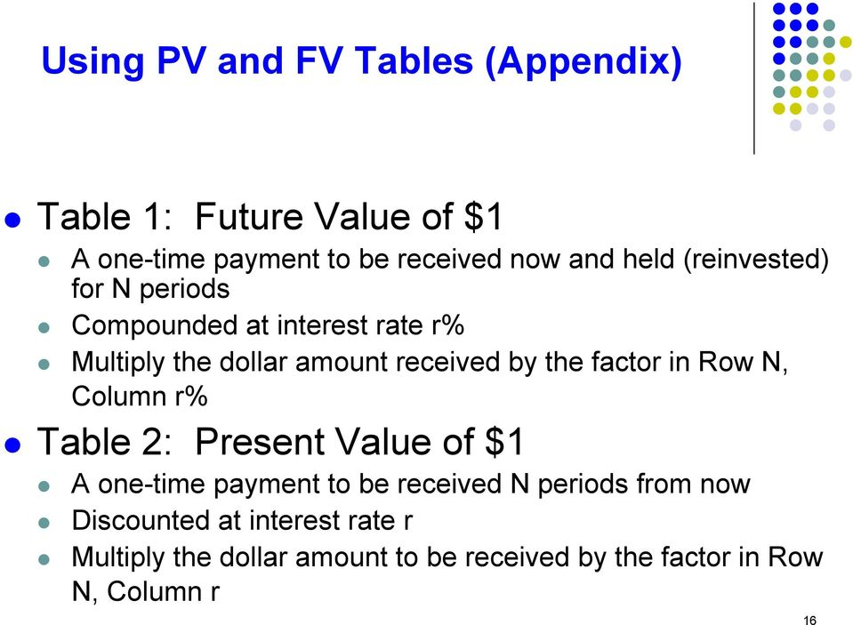 factor in Row N, Column r% Table 2: Present Value of $1 A one-time payment to be received N periods from