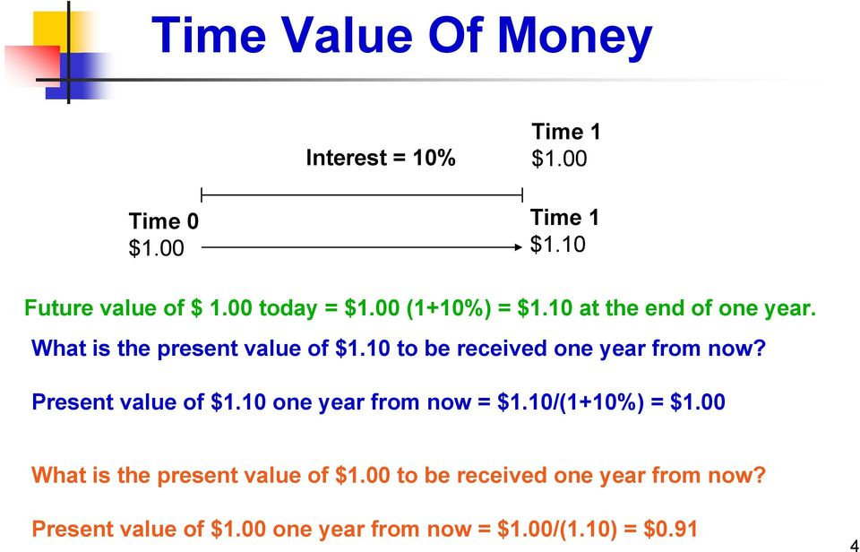 10 to be received one year from now? Present value of $1.10 one year from now = $1.10/(1+10%) = $1.