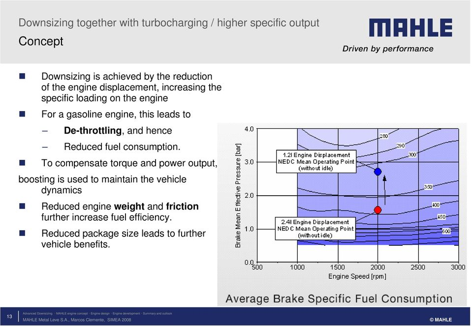 To compensate torque and power output, boosting is used to maintain the vehicle dynamics Reduced engine weight and friction further increase fuel