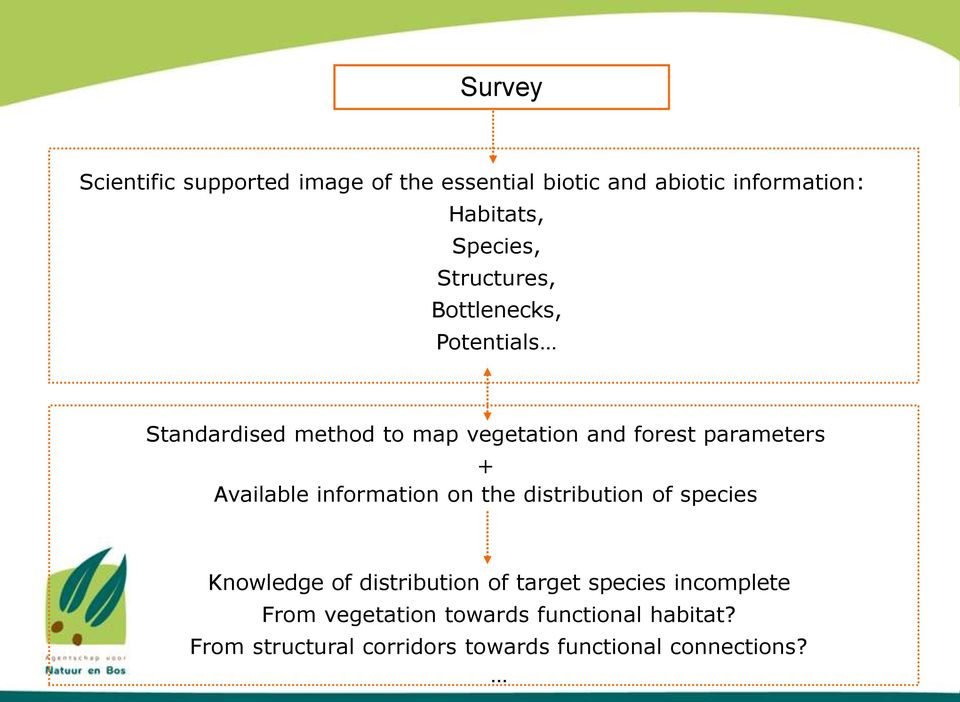Available information on the distribution of species Knowledge of distribution of target species