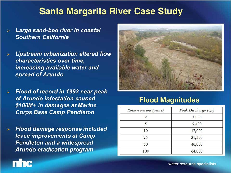 1993 near peak of Arundo infestation caused $100M+ in damages at Marine Corps Base Camp Pendleton Flood