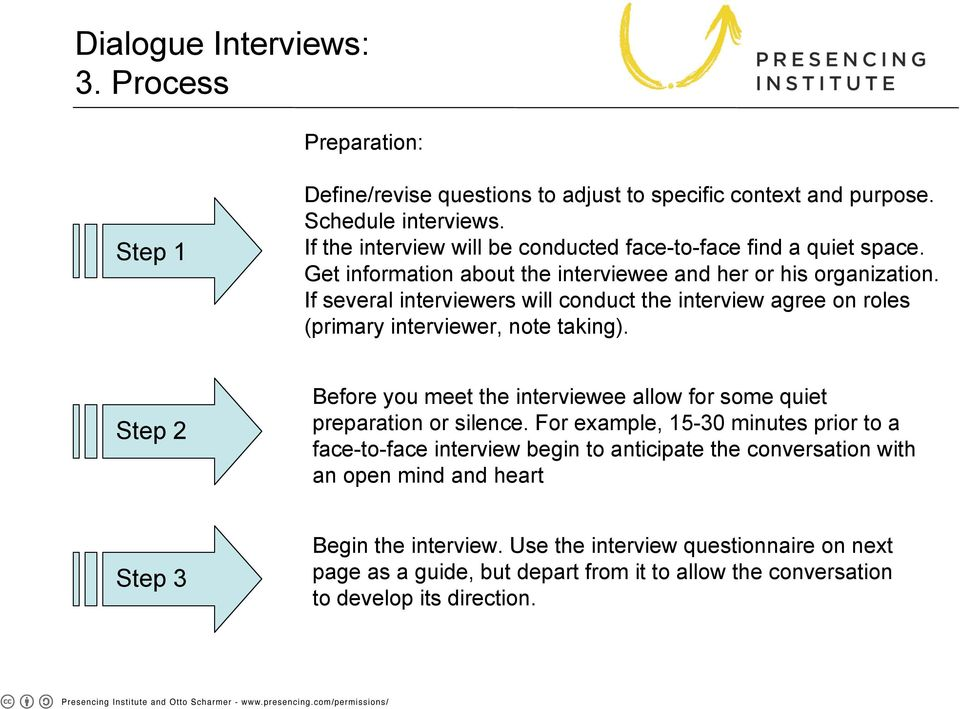 If several interviewers will conduct the interview agree on roles (primary interviewer, note taking).