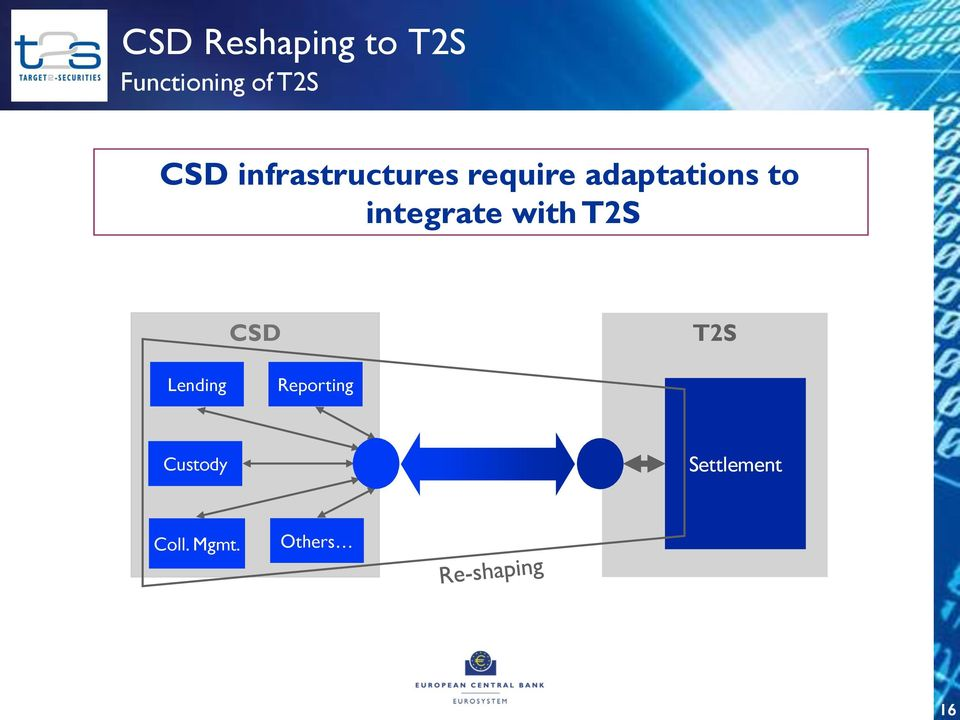adaptations to integrate with T2S CSD T2S