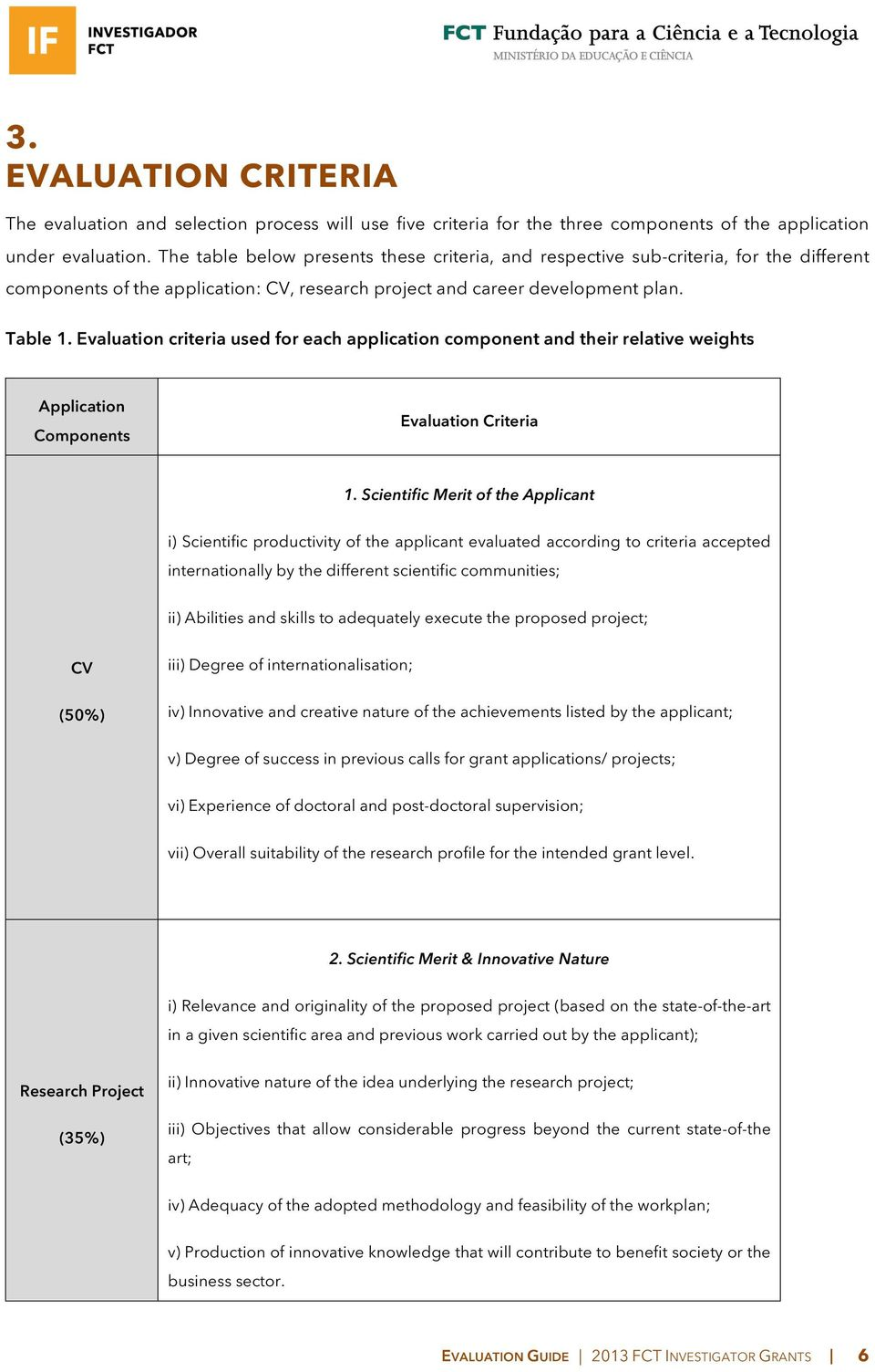 Evaluation criteria used for each application component and their relative weights Application Components Evaluation Criteria 1.