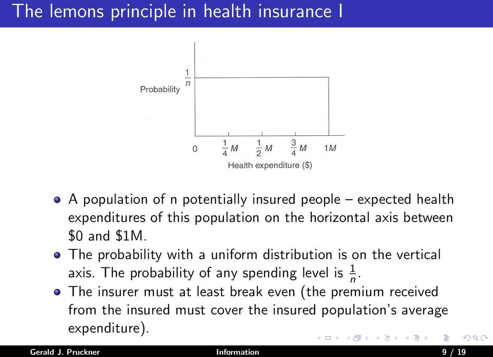 The probability with a uniform distribution is on the vertical axis. The probability of any spending level is 1 n.