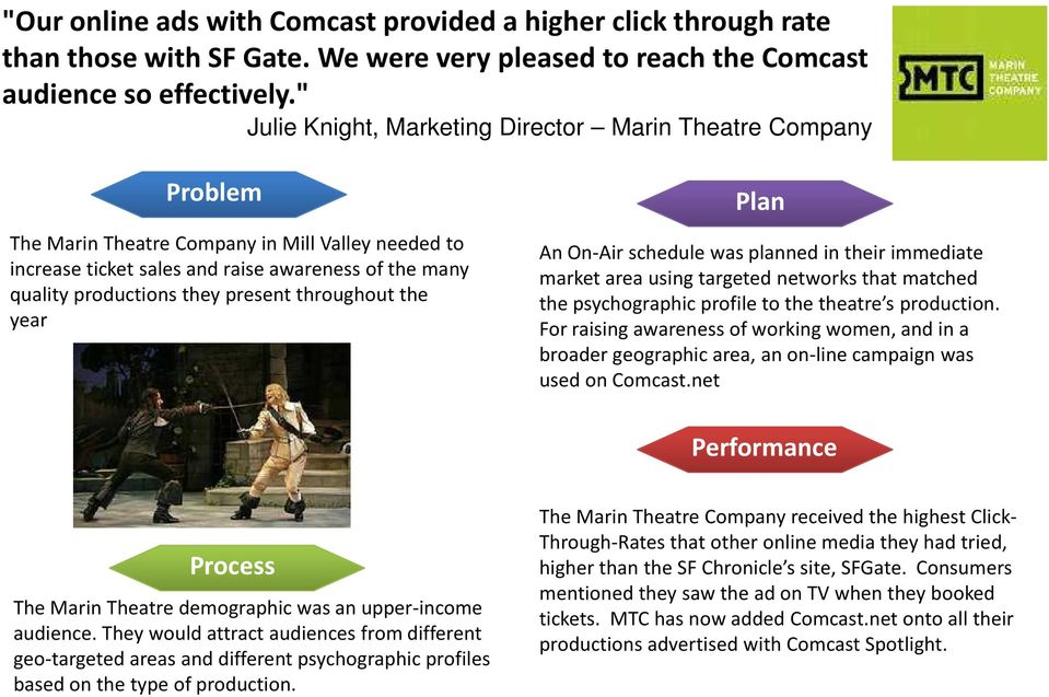 present throughout the year Plan An On-Air schedule was planned in their immediate market area using targeted networks that matched the psychographic profile to the theatre s production.
