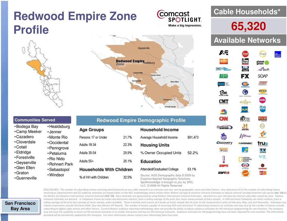 Windsor Age Groups Redwood Empire Demographic Profile Household Income Persons 7 or Under.7% Average Household Income $8,47 Adults 8-4.% Housing Units Adults 5-54 9.9% % Owner Occupied Units 5.