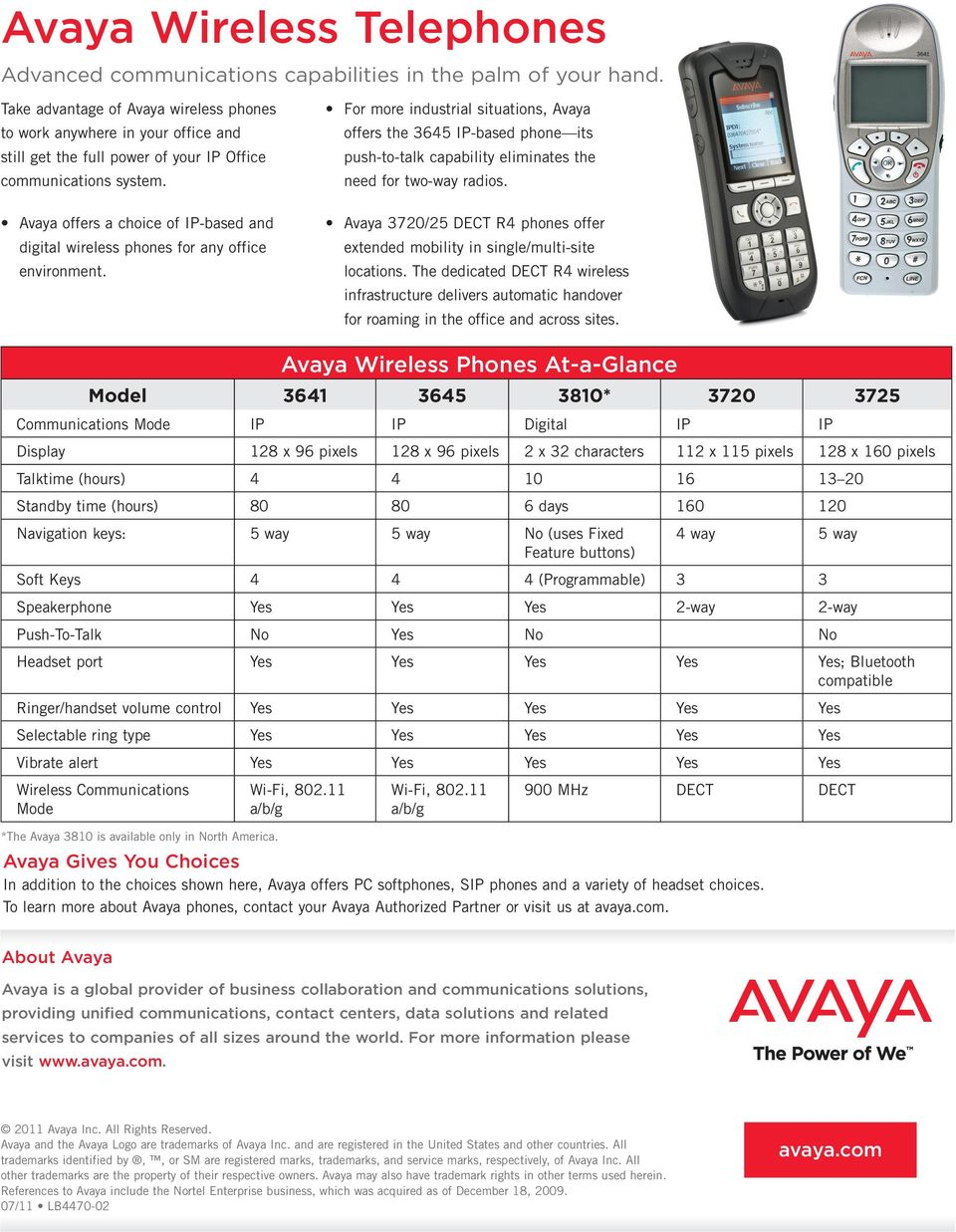 Avaya offers a choice of IP-based and digital wireless phones for any office environment.