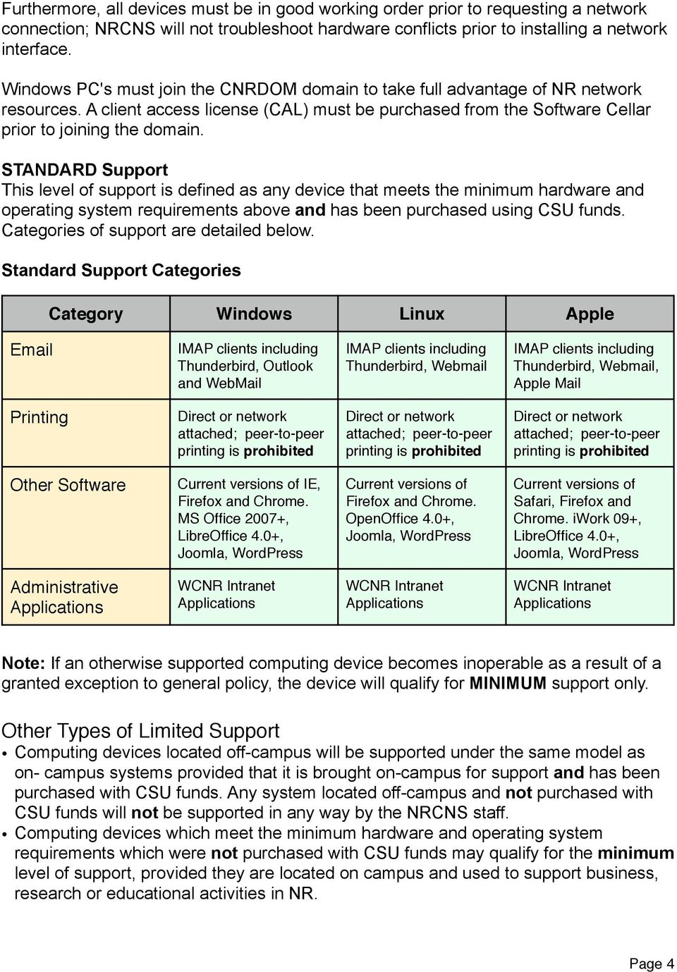 STANDARD Support This level of support is defined as any device that meets the minimum hardware and operating system requirements above and has been purchased using CSU funds.