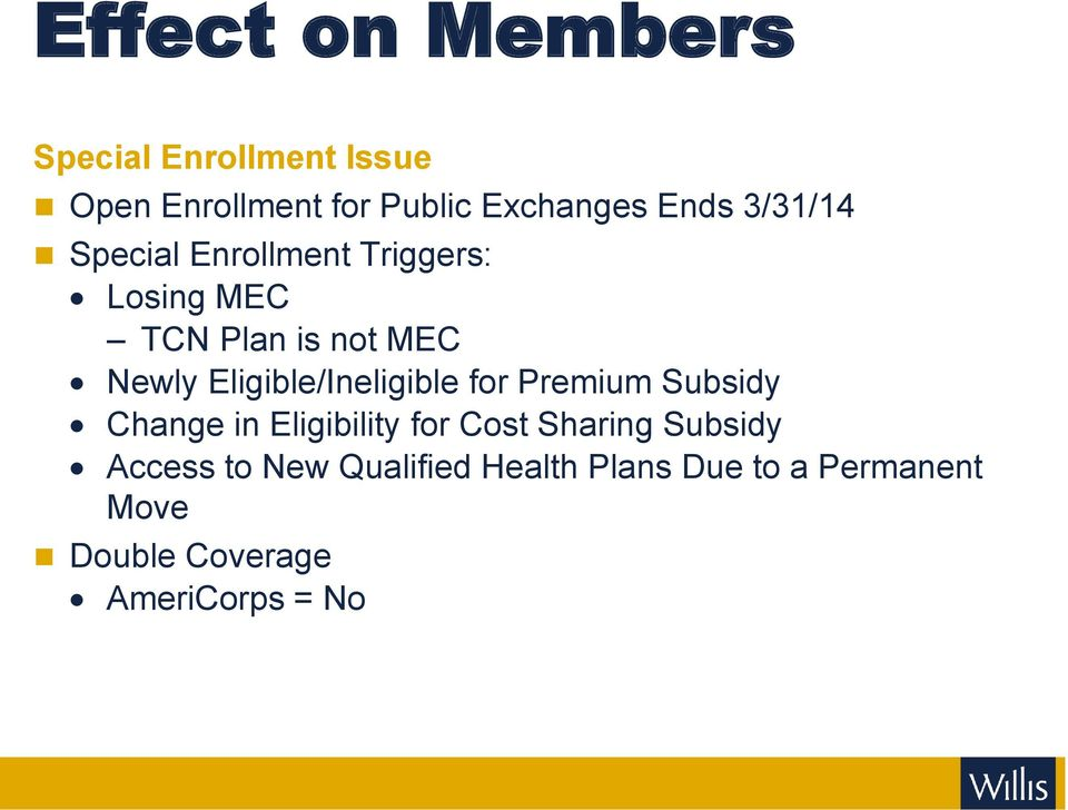 Eligible/Ineligible for Premium Subsidy Change in Eligibility for Cost Sharing