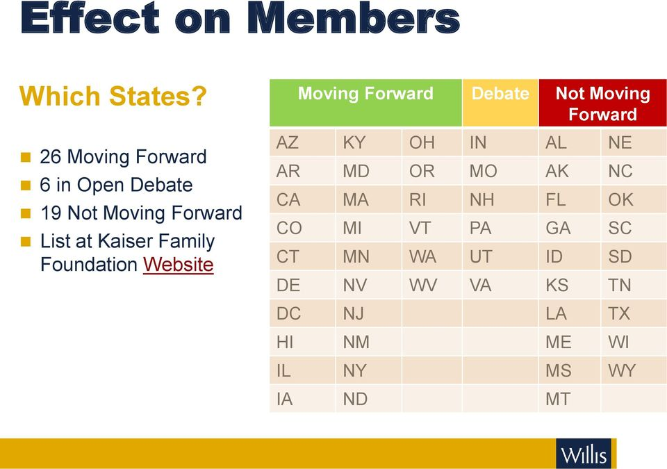Foundation Website Moving Forward Debate Not Moving Forward AZ KY OH IN AL NE AR