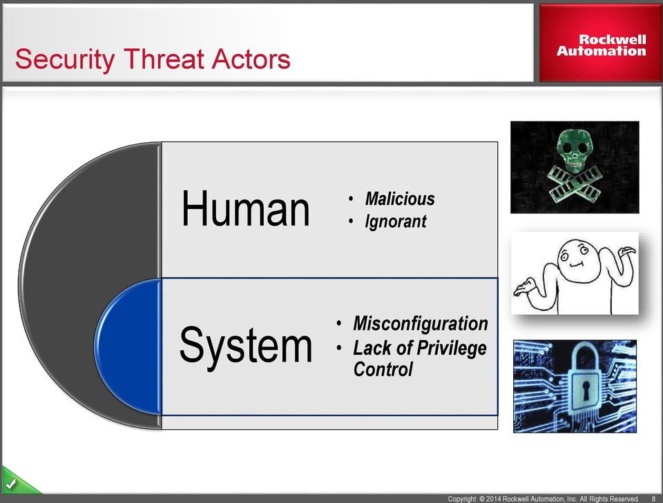 8 Security Threat Actors Human Malicious