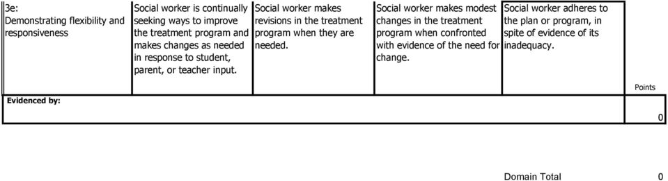 Social worker makes revisions in the treatment program when they are needed.