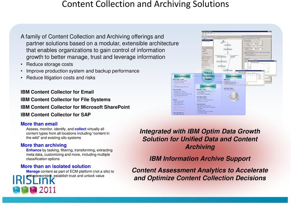 Collector for Email IBM Content Collector for File Systems IBM Content Collector for Microsoft SharePoint IBM Content Collector for SAP More than email Assess, monitor, identify, and collect