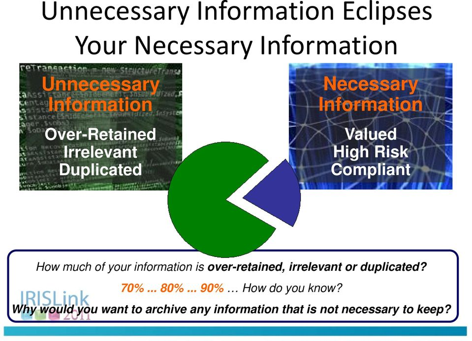 much of your information is over-retained, irrelevant or duplicated? 70%... 80%.