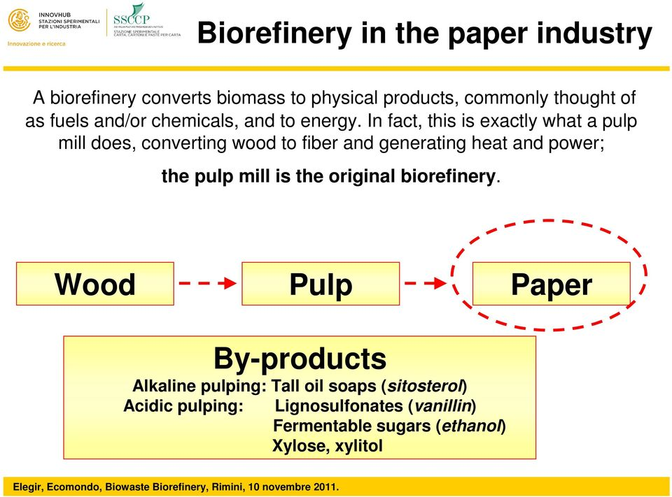 In fact, this is exactly what a pulp mill does, converting wood to fiber and generating heat and power; the pulp
