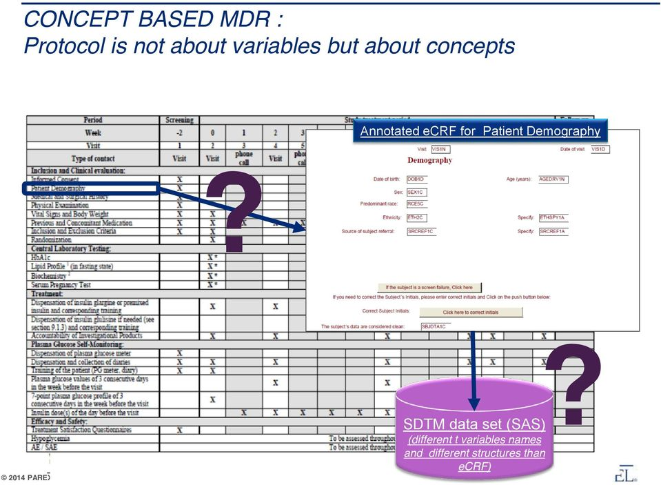 2014 PAREXEL INTERNATIONAL CORP. / 19 CONFIDENTIAL?