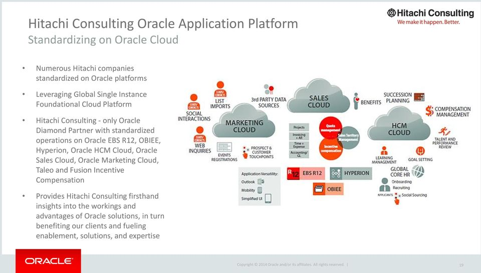 OBIEE, Hyperion, Oracle HCM Cloud, Oracle Sales Cloud, Oracle Marketing Cloud, Taleo and Fusion Incentive Compensation Provides Hitachi Consulting