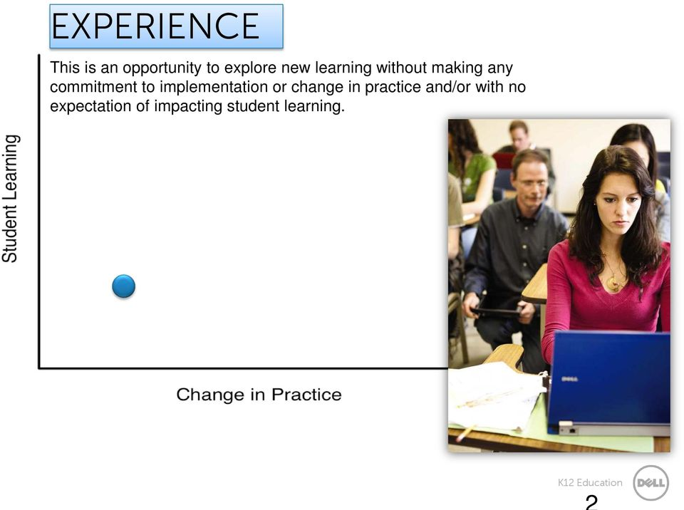 implementation or change in practice and/or