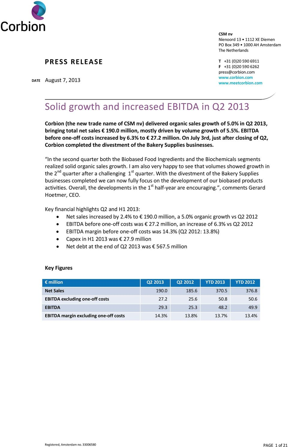 0 million, mostly driven by volume growth of 5.5%. EBITDA before one-off costs increased by 6.3% to 27.2 million.