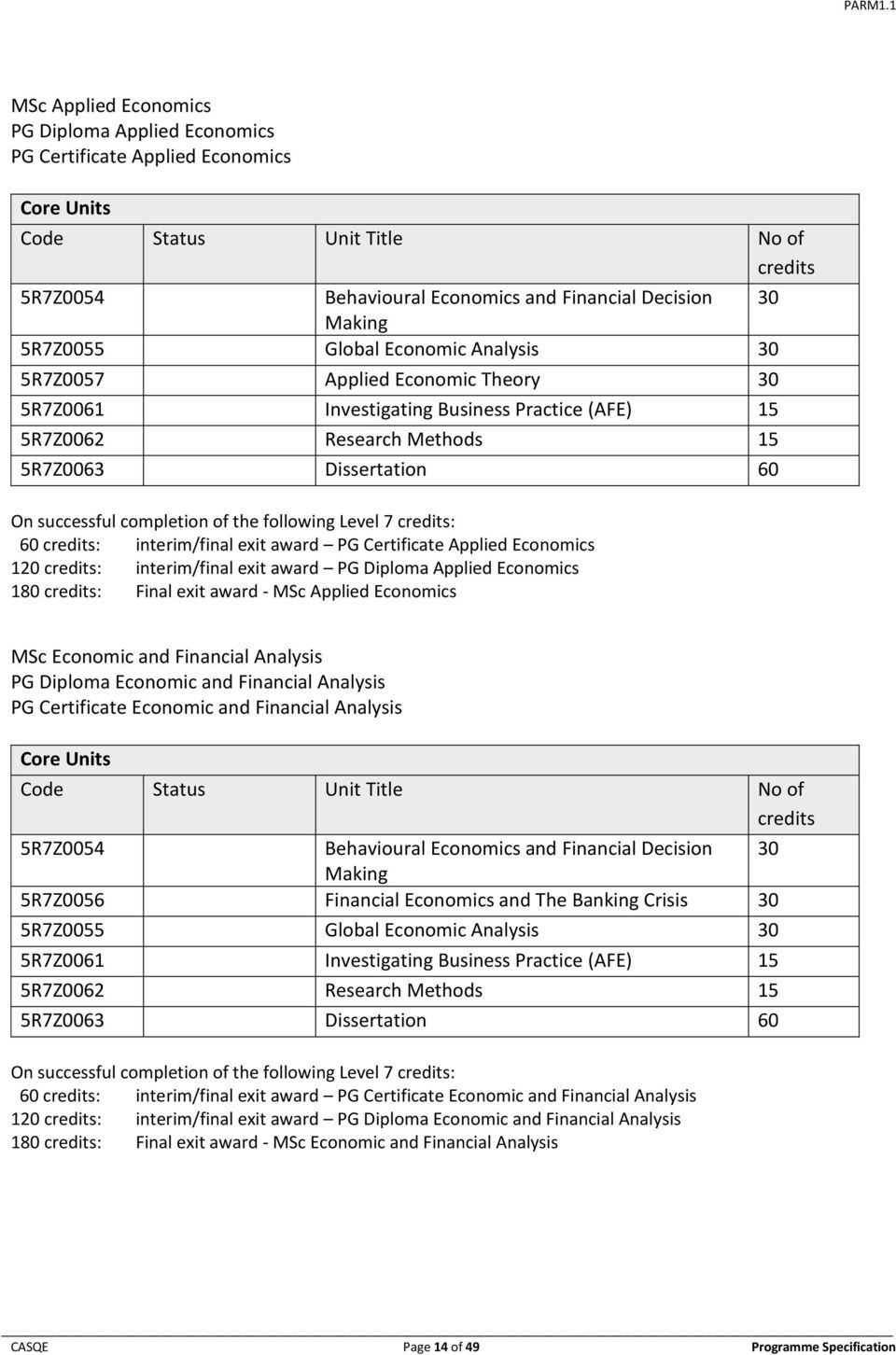 completion of the following Level 7 credits: 60 credits: interim/final exit award PG Certificate Applied Economics 120 credits: interim/final exit award PG Diploma Applied Economics 180 credits: