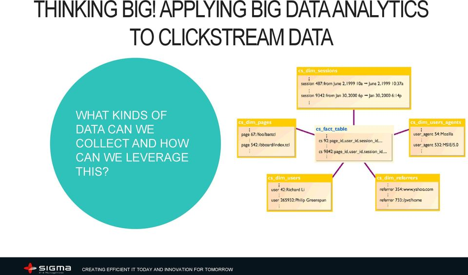 CLICKSTREAM DATA WHAT KINDS OF
