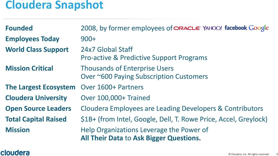 University Over 100,000+ Trained Open Source Leaders Cloudera Employees are Leading Developers & Contributors Total Capital Raised $1B+ (from Intel,