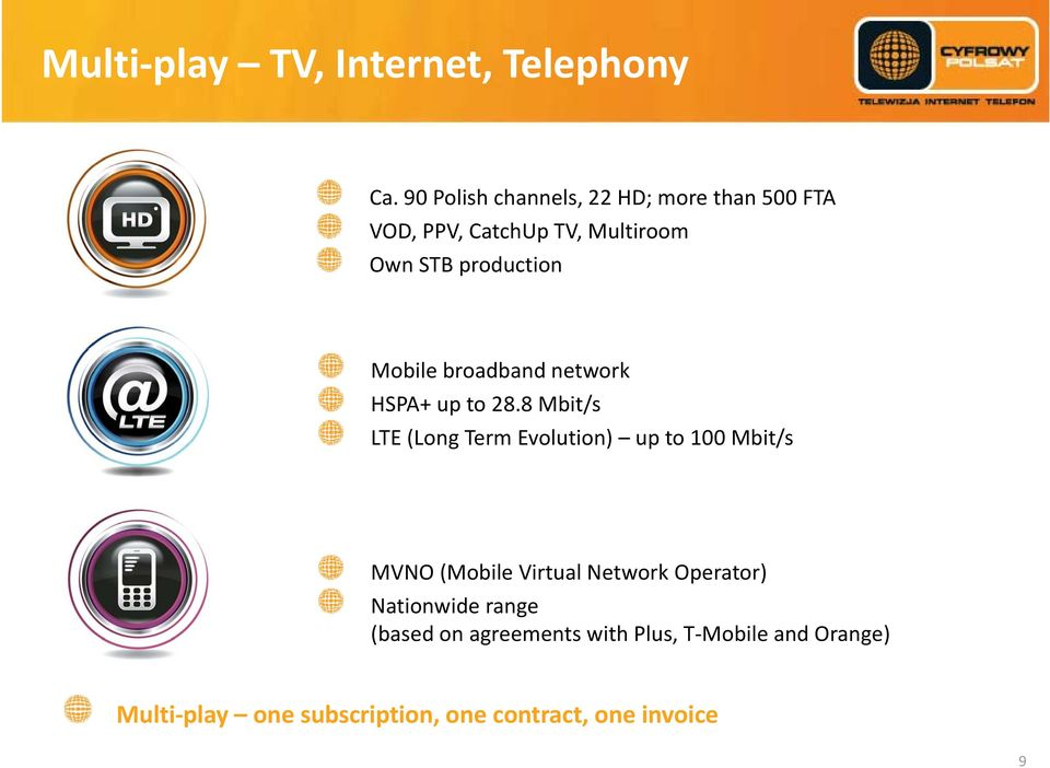 Mobile broadband network HSPA+ up to 28.